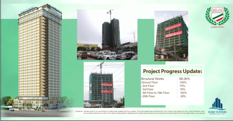 Milan Residenze Fairview as of January 14, 2020