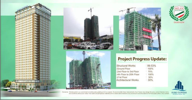 Milan Residenze Fairview as of February 17, 2020