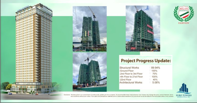 Milan Residenze Fairview as of March 12, 2020