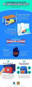 VIVALDI RESIDENCES DAVAO: BE PREPARED. BE FOCUSED. BE EARTHQUAKE SAFE!